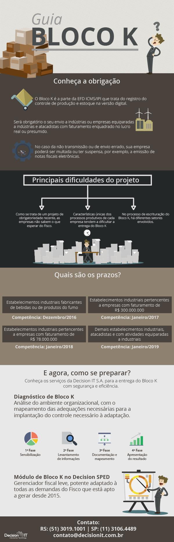 infografico-01-01