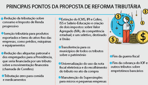 principais-pontos-da-proposta-de-reforma