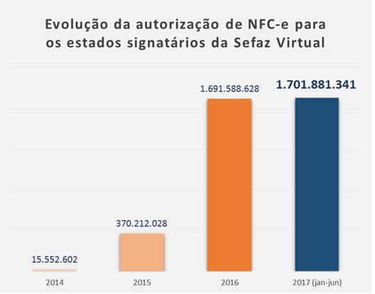 1500487654_NFC-e tabele 2
